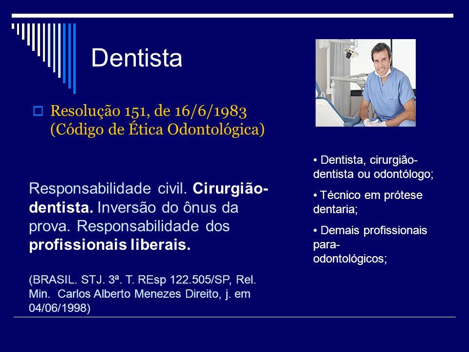 Dentista Resolução 151, de 16/6/1983 (Código de Ética Odontológica)