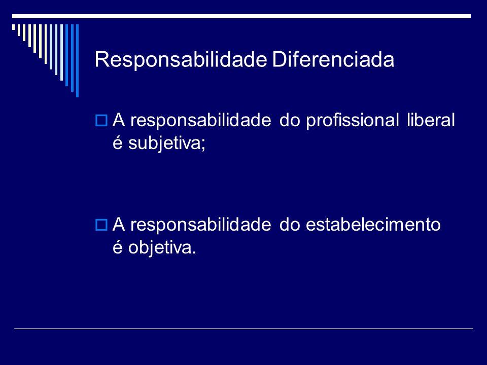 Responsabilidade Diferenciada