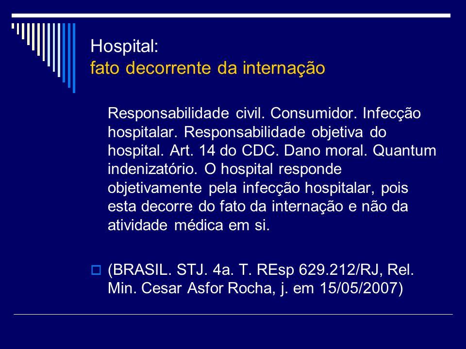 Hospital: fato decorrente da internação