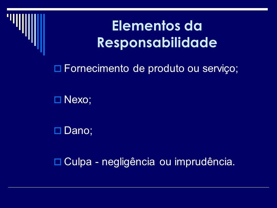 Elementos da Responsabilidade
