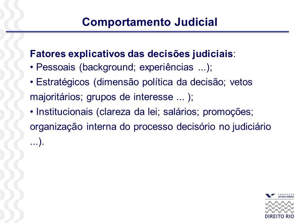Comportamento Judicial