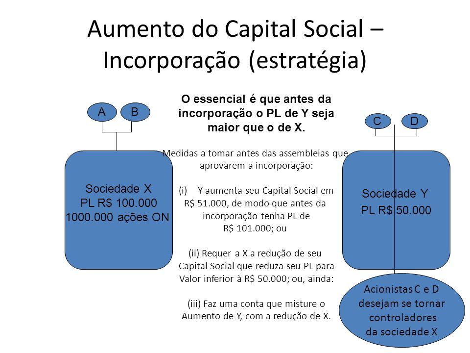 Aumento do Capital Social – Incorporação (estratégia)