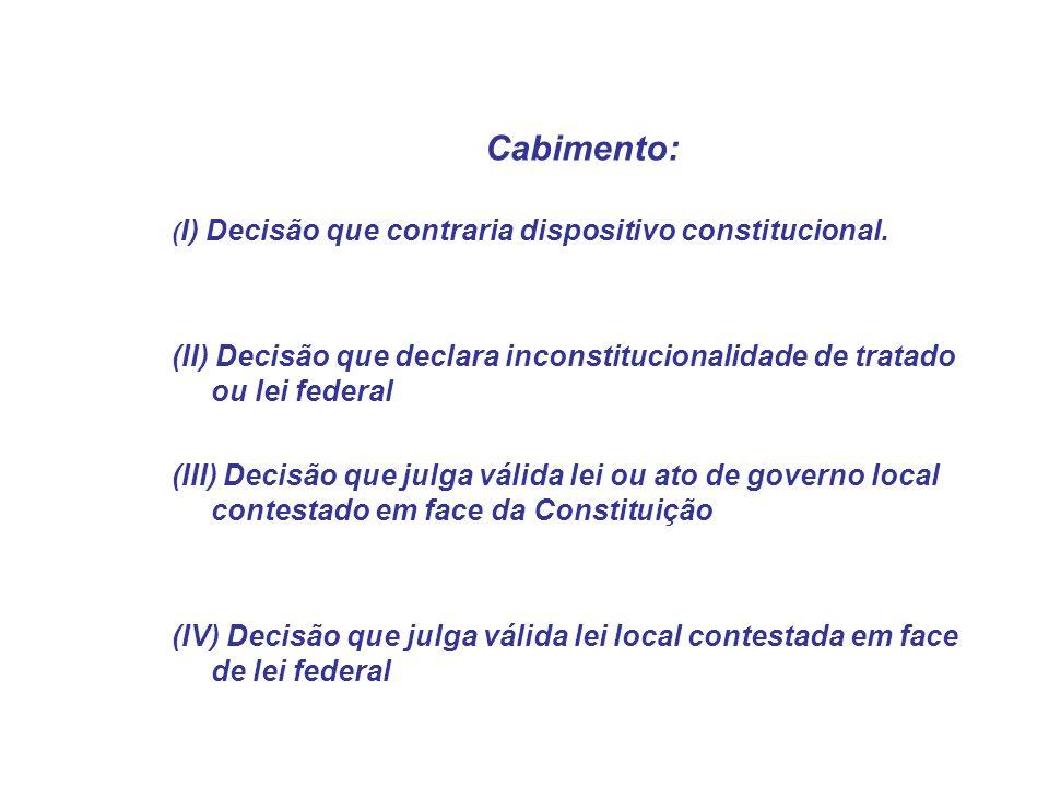 Cabimento: (I) Decisão que contraria dispositivo constitucional. (II) Decisão que declara inconstitucionalidade de tratado ou lei federal.