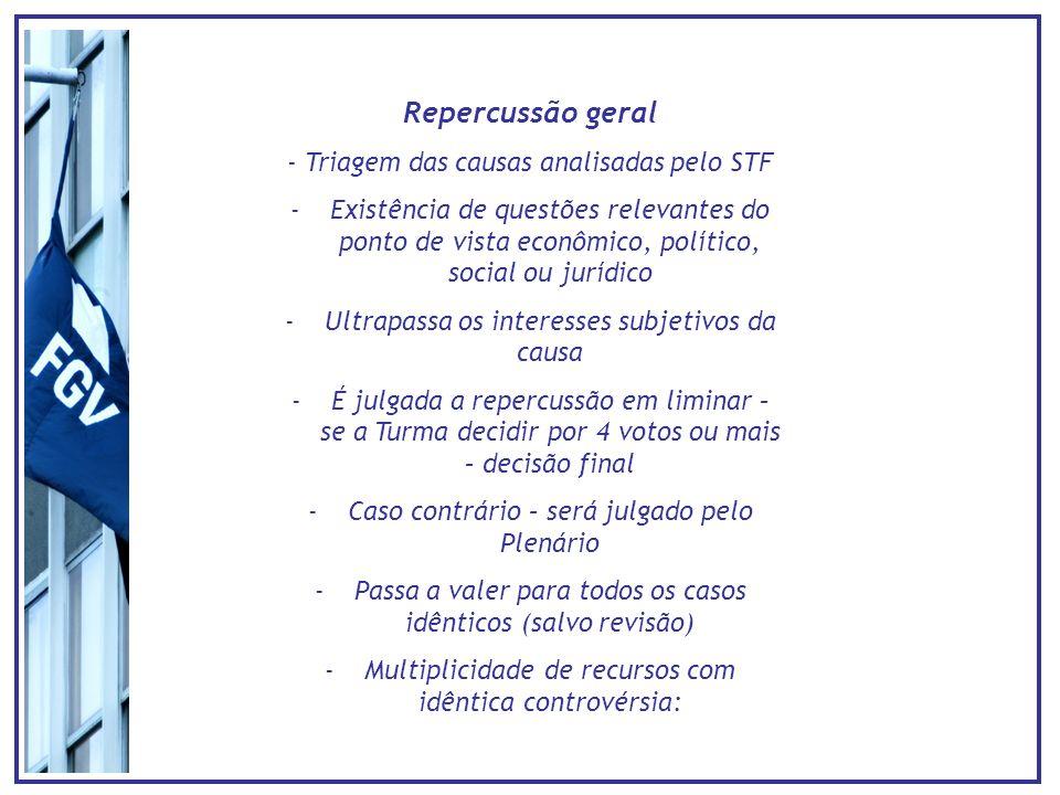Repercussão geral - Triagem das causas analisadas pelo STF