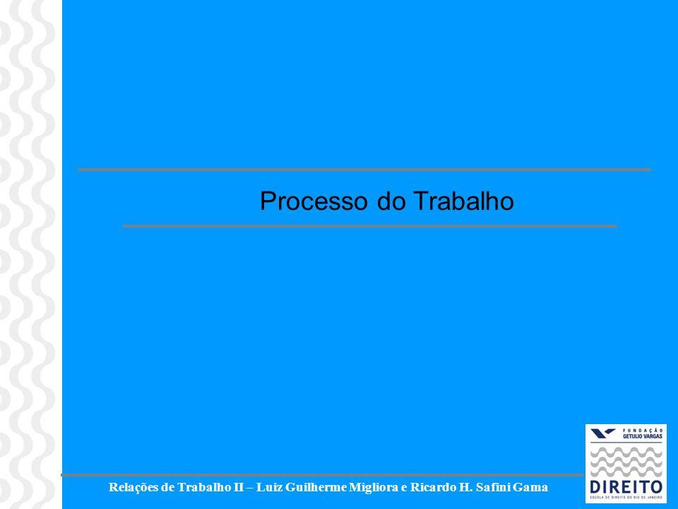 Processo do Trabalho Relações de Trabalho II – Luiz Guilherme Migliora e Ricardo H. Safini Gama
