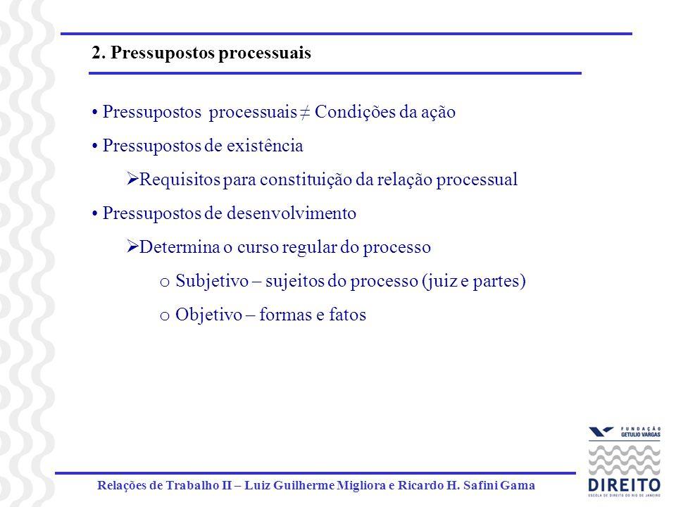 2. Pressupostos processuais