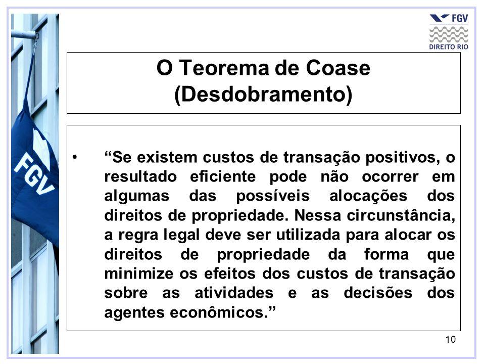 O Teorema de Coase (Desdobramento)