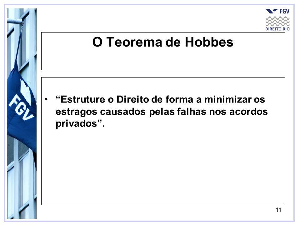O Teorema de Hobbes Estruture o Direito de forma a minimizar os estragos causados pelas falhas nos acordos privados .
