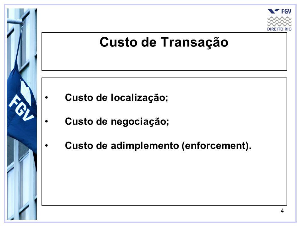 Custo de Transação Custo de localização; Custo de negociação;