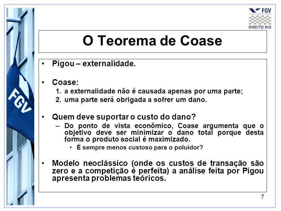 O Teorema de Coase Pigou – externalidade. Coase: