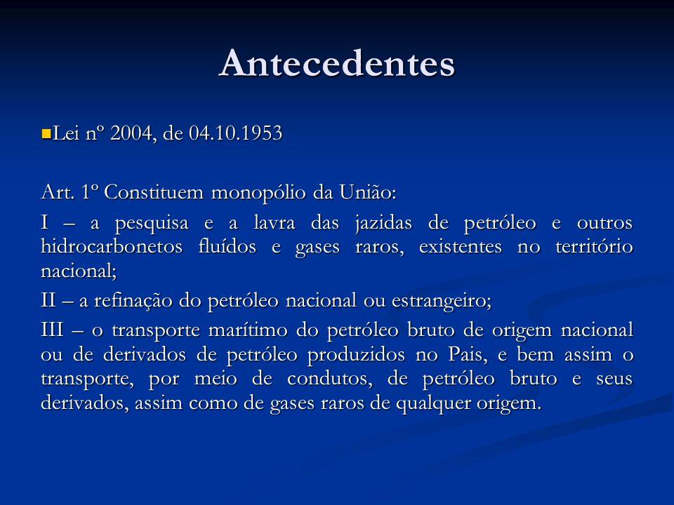 Antecedentes Lei nº 2004, de 04.10.1953. Art. 1º Constituem monopólio da União: