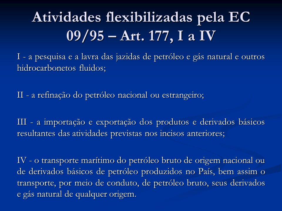 Atividades flexibilizadas pela EC 09/95 – Art. 177, I a IV