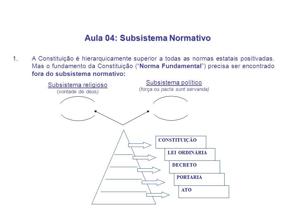 Aula 04: Subsistema Normativo