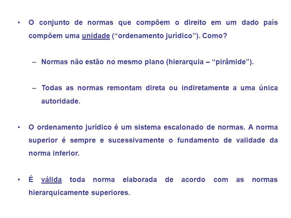 O conjunto de normas que compõem o direito em um dado país compõem uma unidade ( ordenamento jurídico ). Como