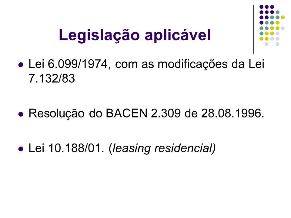 Legislação aplicável Lei 6.099/1974, com as modificações da Lei 7.132/83. Resolução do BACEN 2.309 de 28.08.1996.