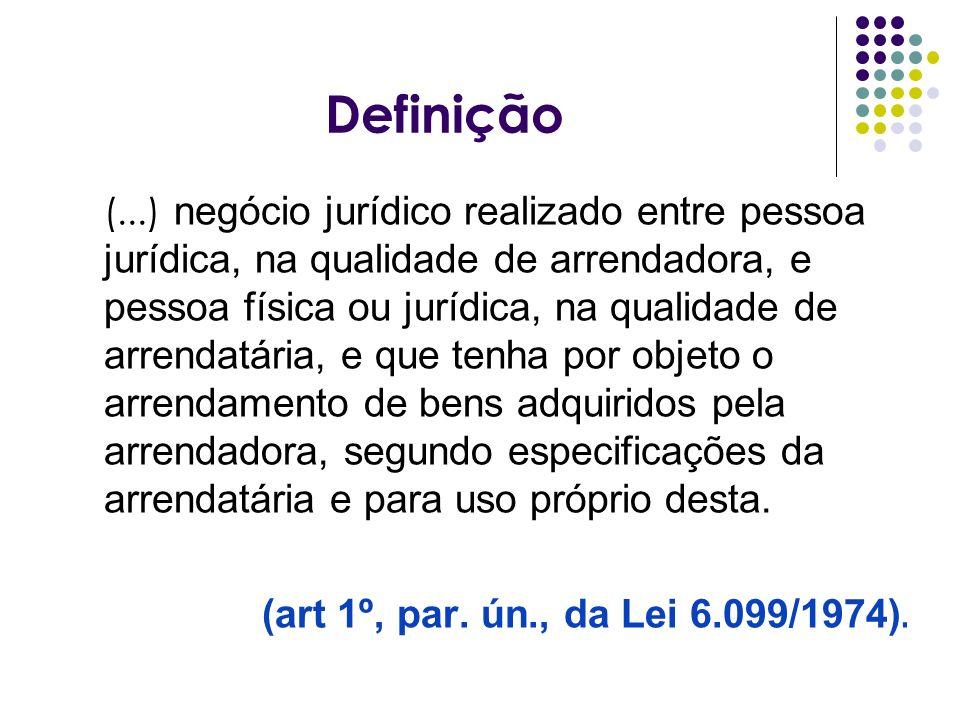 Definição (art 1º, par. ún., da Lei 6.099/1974).