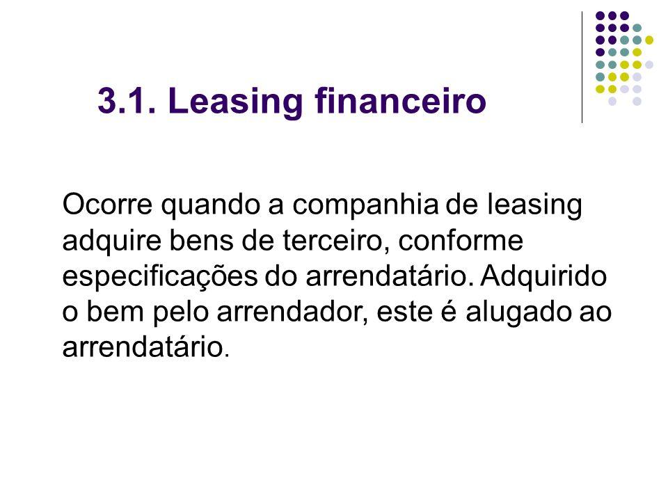 3.1. Leasing financeiro