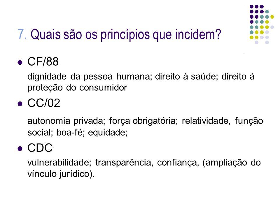 7. Quais são os princípios que incidem