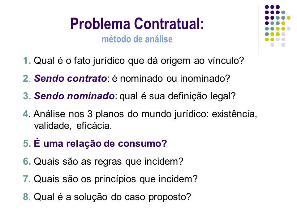 Problema Contratual: método de análise