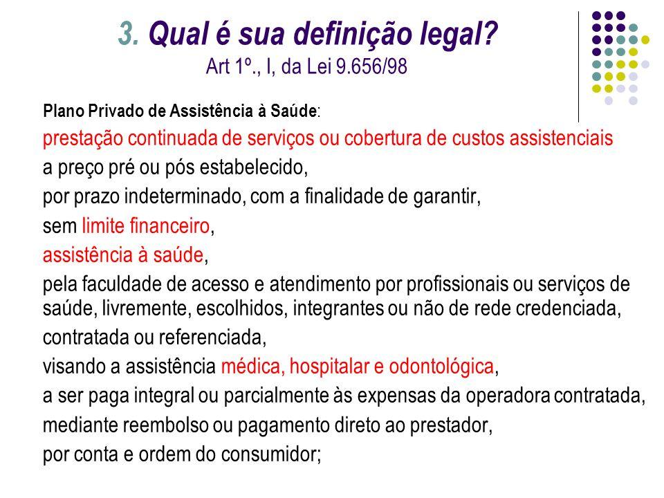 3. Qual é sua definição legal Art 1º., I, da Lei 9.656/98
