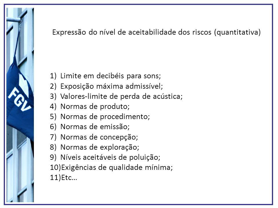 Expressão do nível de aceitabilidade dos riscos (quantitativa)