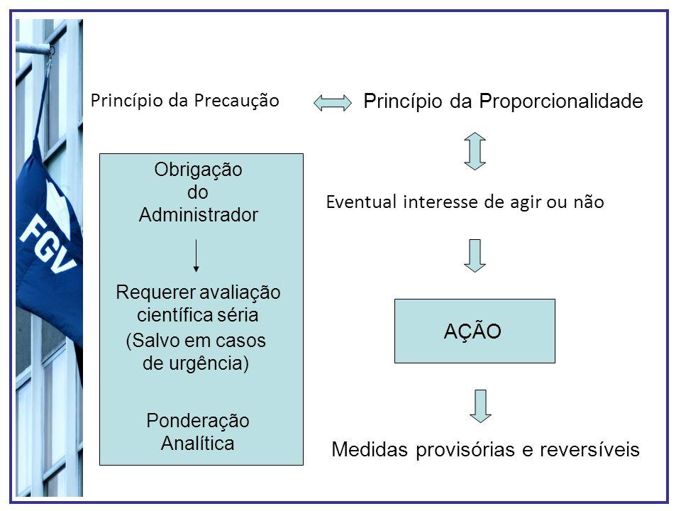 Princípio da Precaução Princípio da Proporcionalidade