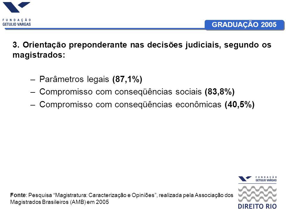 Compromisso com conseqüências sociais (83,8%)