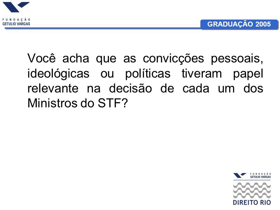 Você acha que as convicções pessoais, ideológicas ou políticas tiveram papel relevante na decisão de cada um dos Ministros do STF