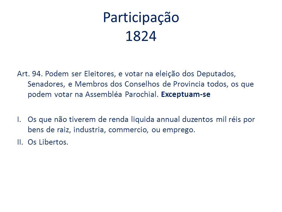 Participação 1824