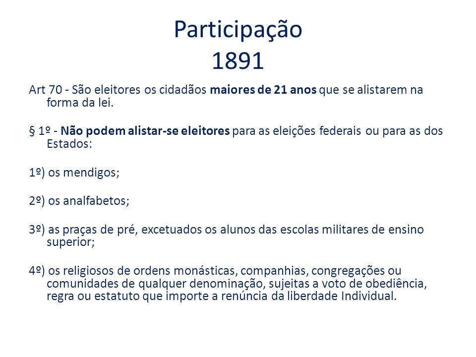 Participação 1891