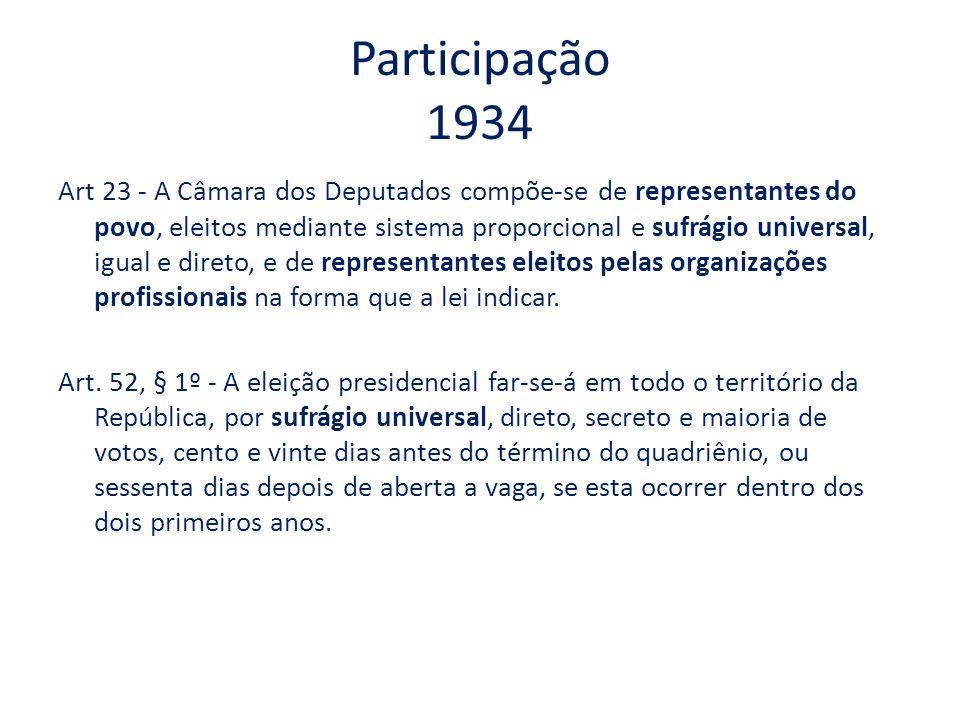 Participação 1934