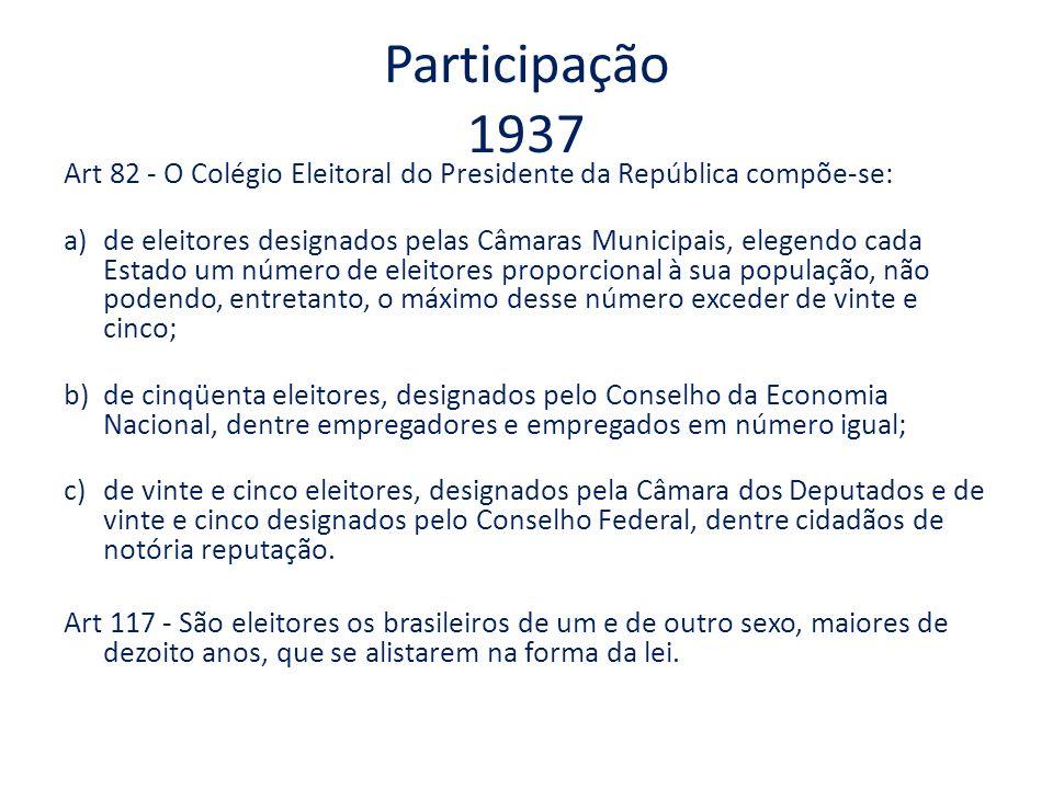 Participação 1937 Art 82 - O Colégio Eleitoral do Presidente da República compõe-se: