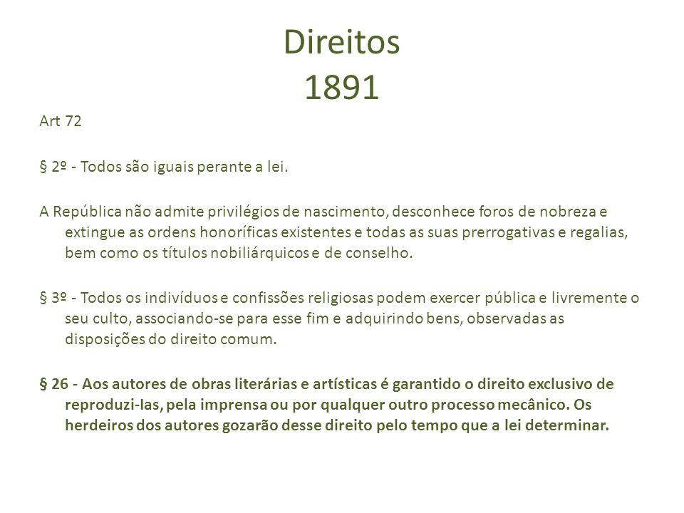 Direitos 1891