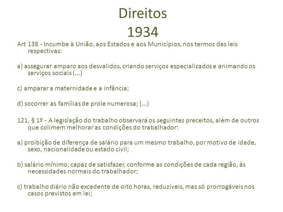 Direitos 1934 Art 138 - Incumbe à União, aos Estados e aos Municípios, nos termos das leis respectivas: