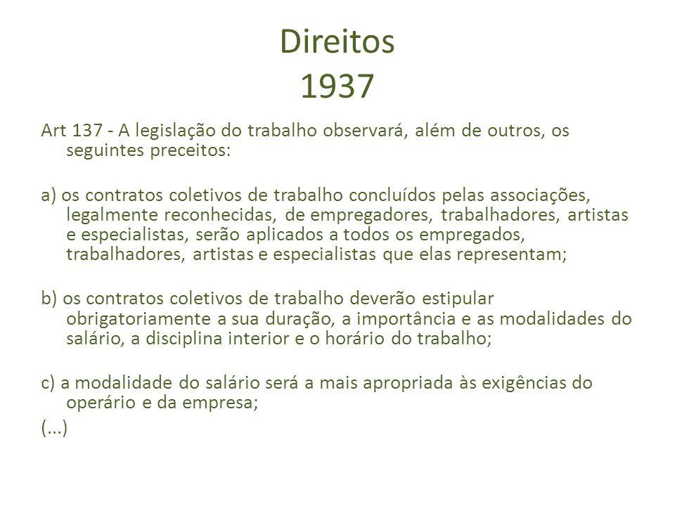 Direitos 1937