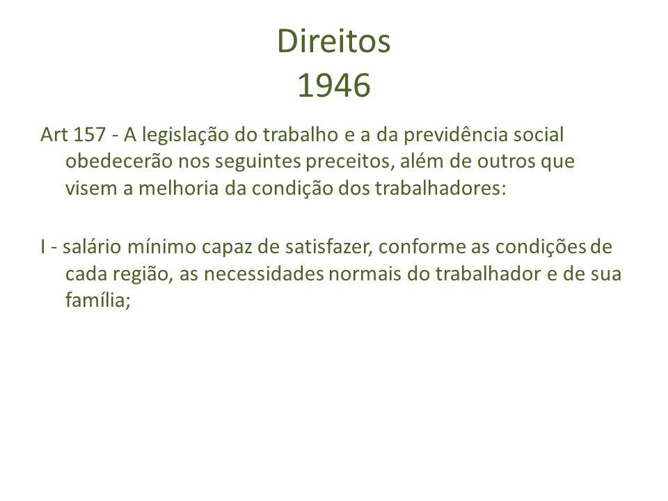 Direitos 1946