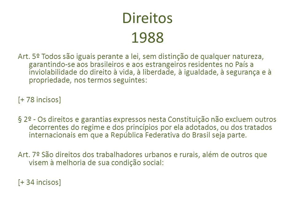 Direitos 1988