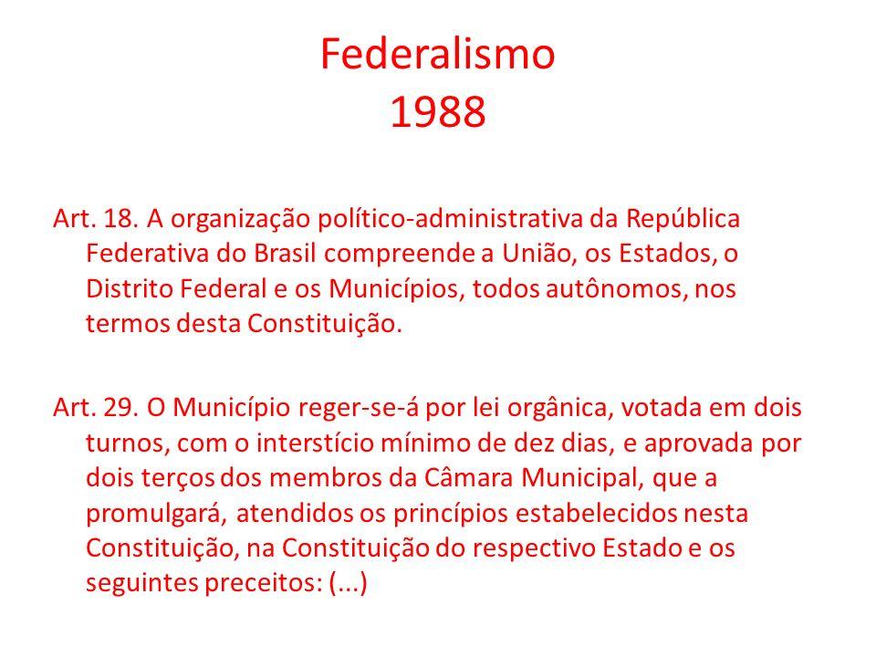 Federalismo 1988
