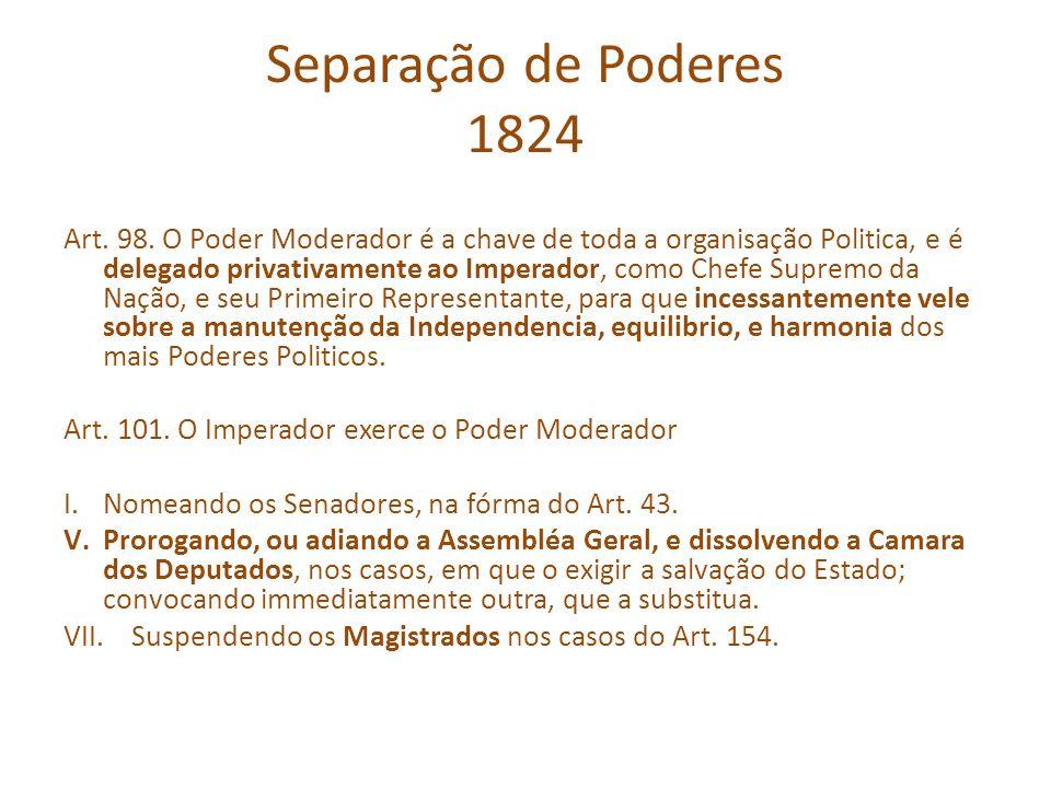 Separação de Poderes 1824