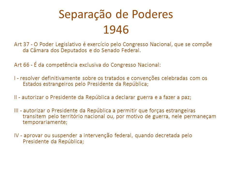 Separação de Poderes 1946