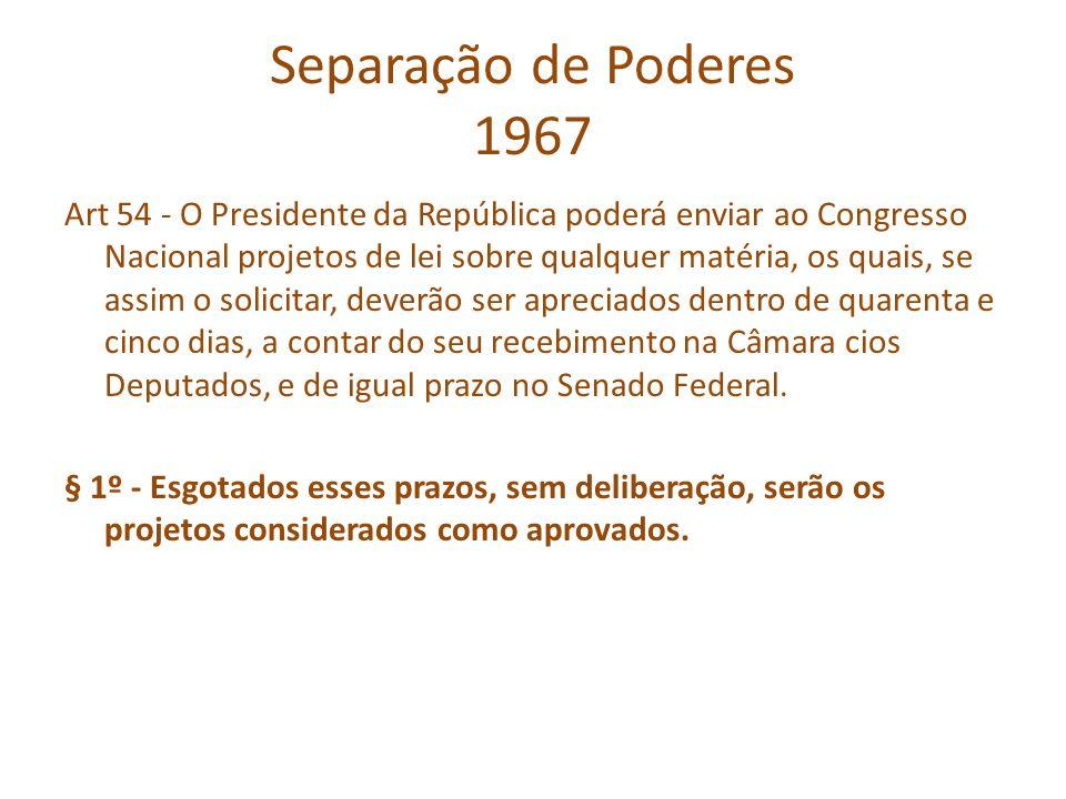 Separação de Poderes 1967