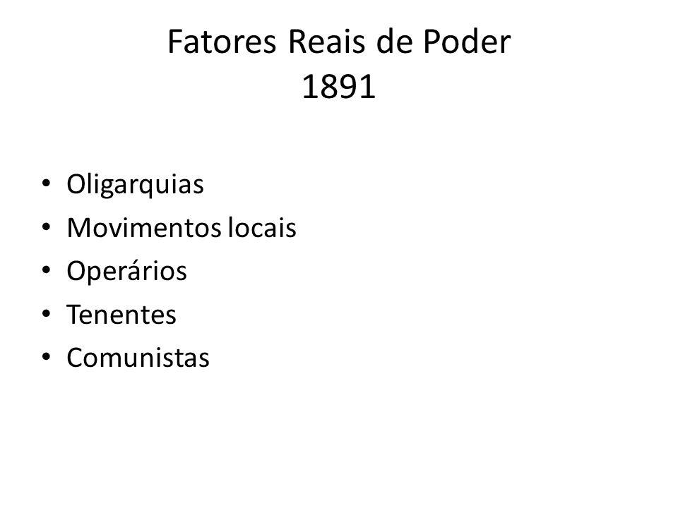 Fatores Reais de Poder 1891 Oligarquias Movimentos locais Operários