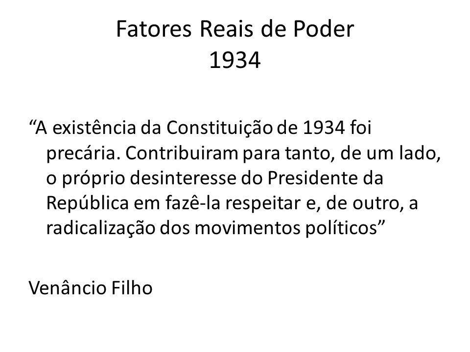 Fatores Reais de Poder 1934