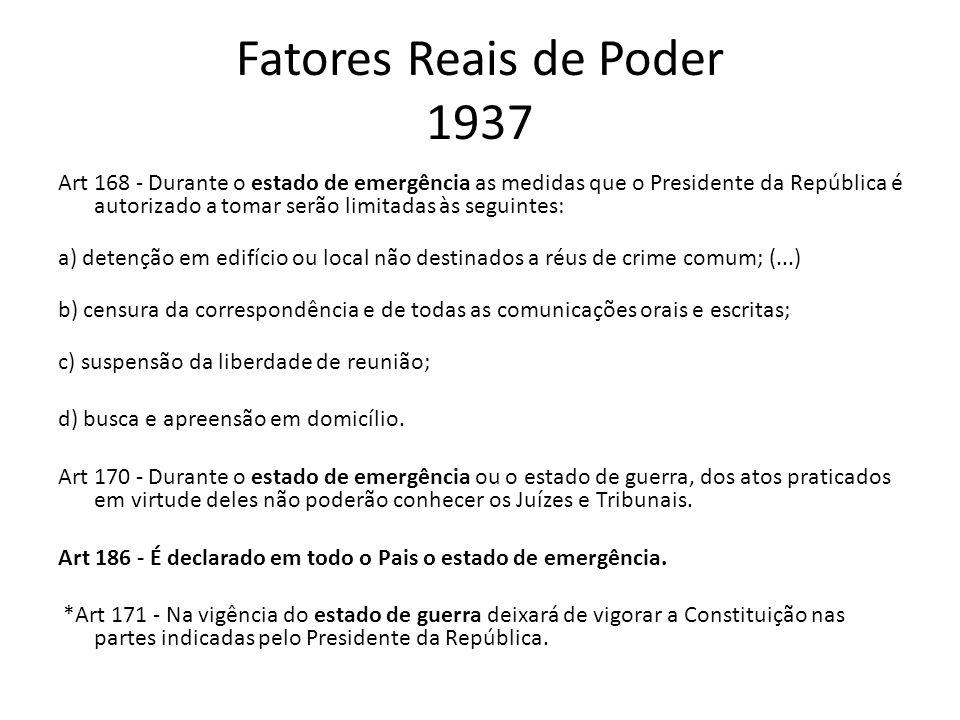Fatores Reais de Poder 1937