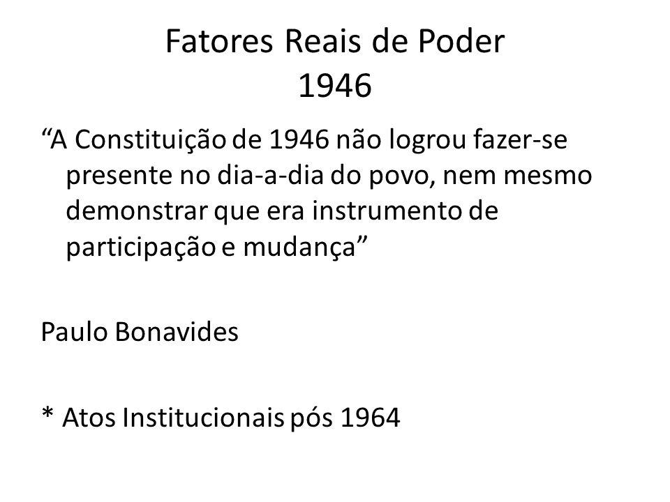 Fatores Reais de Poder 1946