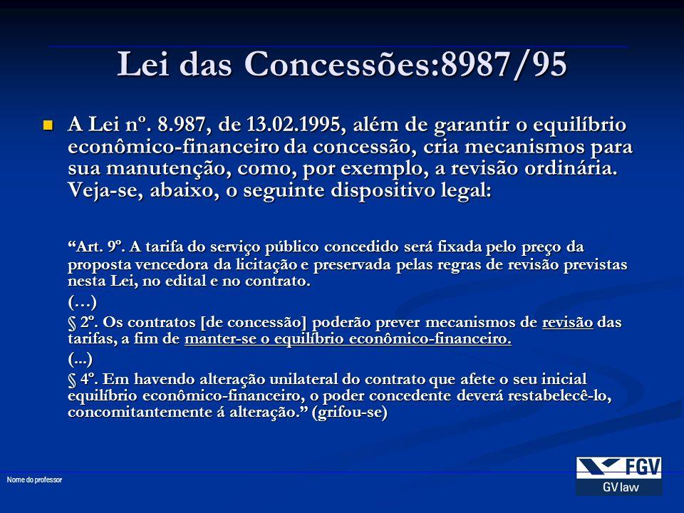 Lei das Concessões:8987/95