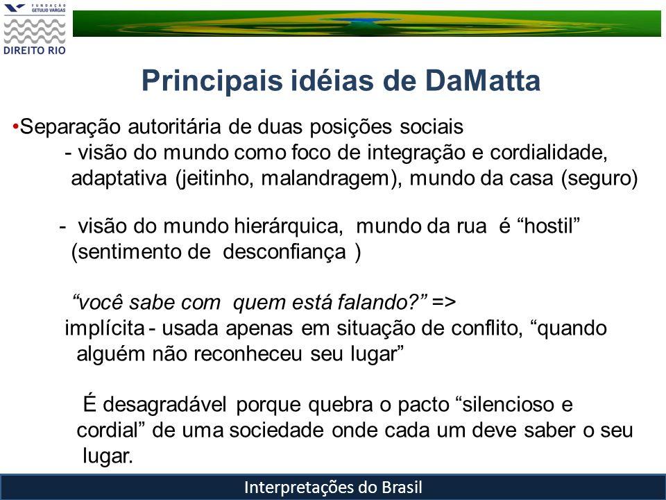 Principais idéias de DaMatta