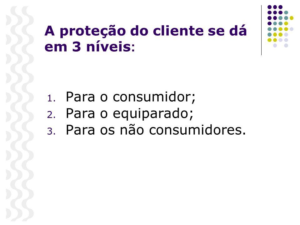 A proteção do cliente se dá em 3 níveis: