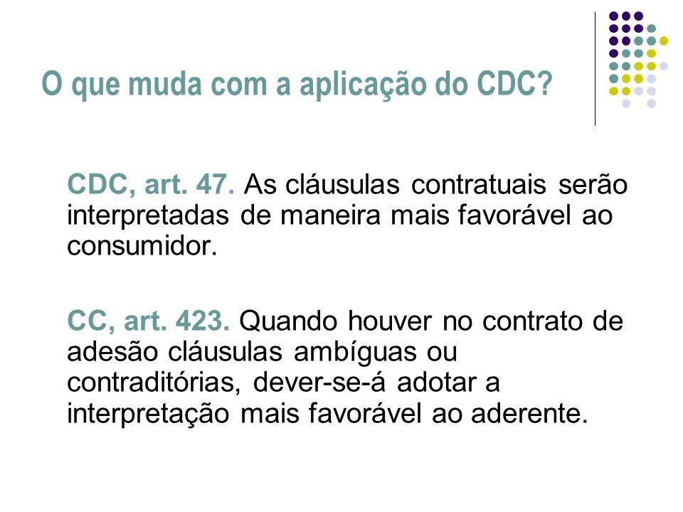 O que muda com a aplicação do CDC