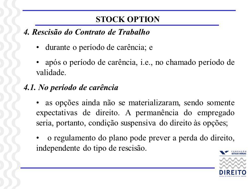 STOCK OPTION4. Rescisão do Contrato de Trabalho. durante o período de carência; e. após o período de carência, i.e., no chamado período de validade.